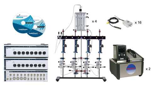 Radnoti 16 Chamber Tissue-Organ Bath System